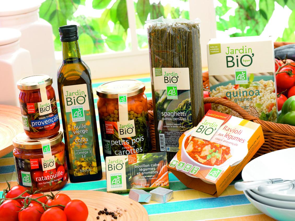 Pourquoi les produits bios sont-ils devenus des produits tendances ?